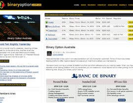#48 para Design a Logo for BinaryOption.com.au por oscarhawkins