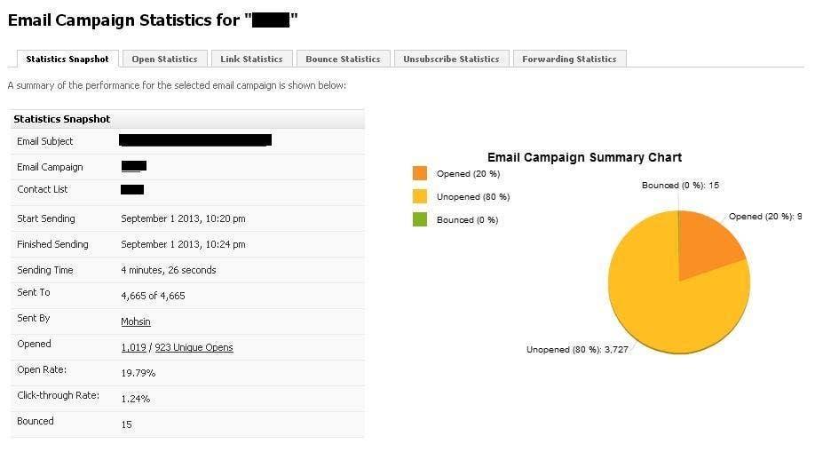 Penyertaan Peraduan #1 untuk E-mail marketing - list of approx 2000 companies