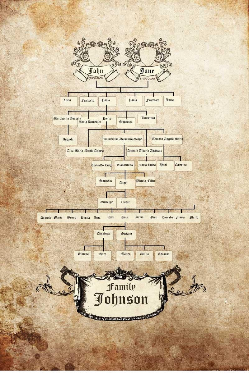 large family tree template