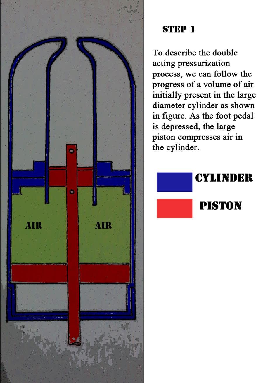 Penyertaan Peraduan #7 untuk Foot Air Pump