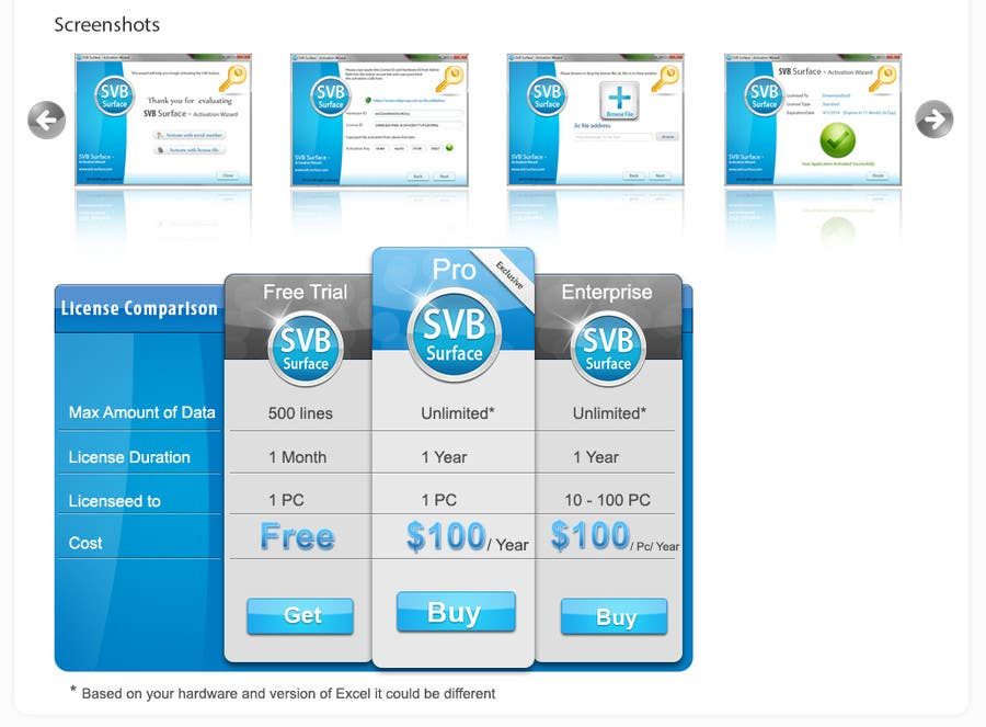 #9 for Software Pricing and Feature Presentation Page with Graphics by dreamstudios0