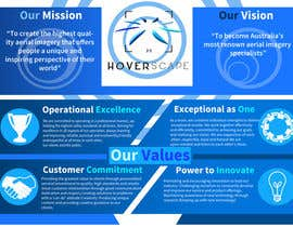 #15 per I need some Graphic Design for Core Values and Mission Statement da raymundmocorro