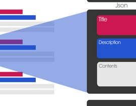 Nro 33 kilpailuun Design a graphic for our API service käyttäjältä Janniara