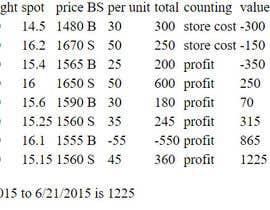 num13 tarafından PHP algorithm to calculate profitability için no 1