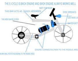 #3 for Budget E-Cycle Exterior Body design by karankar