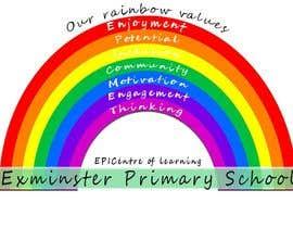 Nro 12 kilpailuun Rainbow design for UK school käyttäjältä tanviindia