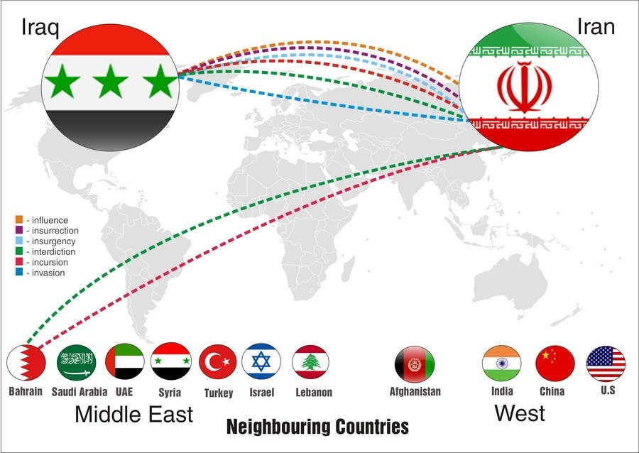 Proposition n°                                        6                                      du concours                                         Navigational Compass Mini-Infographic for Middle East Research Paper showing Country Relationships