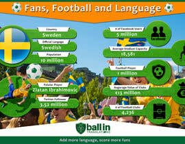 koeswandi tarafından Infographic design about football, fans and languages için no 79