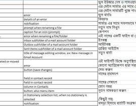 #4 para English to Bengali translation project por faisalwub