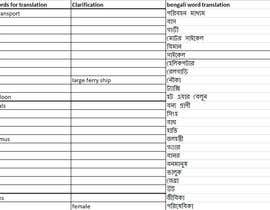 #2 cho English to Bengali translation project bởi pulakesh90
