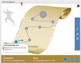 Nro 5 kilpailuun Design slide for elearning käyttäjältä SolutionsSP