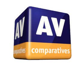#4 untuk Create an Animation for AV-Comparatives Logo oleh sensusgin
