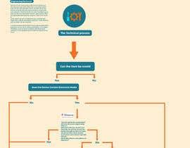 Nro 7 kilpailuun A graphical flow diagram required käyttäjältä getretoucher