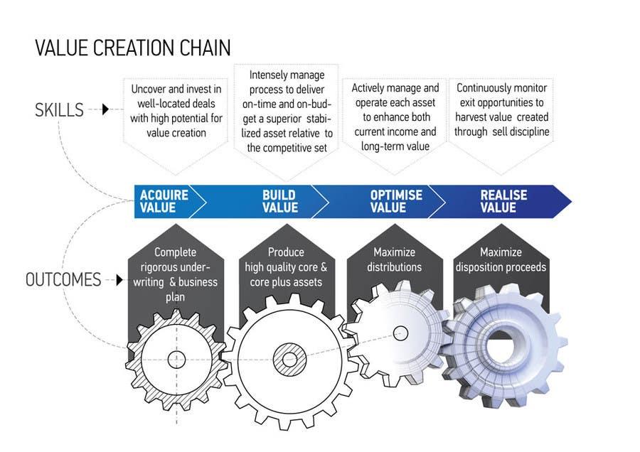 Inscrição nº 29 do Concurso para Process illustration: Illustrate/design a diagram of a process