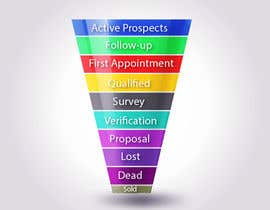 #37 for Sales Funnel Chart by AlexeySukhariev