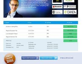#25 for Κατασκευή μιας Ιστοσελίδας for Premium SMS by grapaa