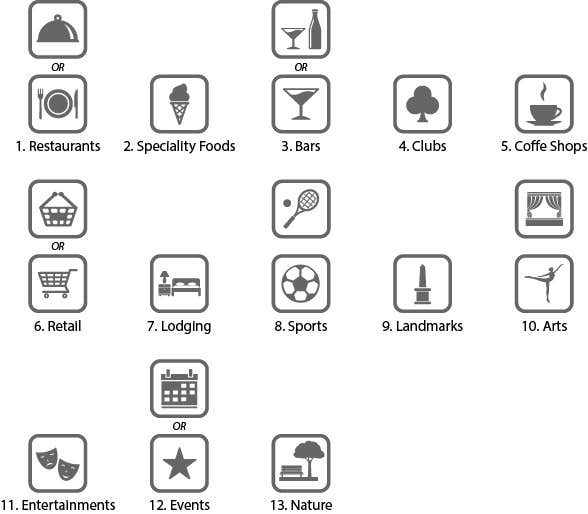 #1 for Design some category icons for my iPhone app by Rendra5