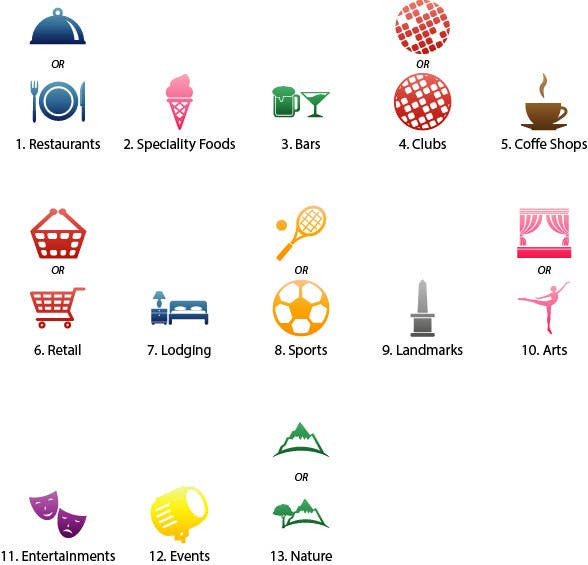 #4 for Design some category icons for my iPhone app by Rendra5
