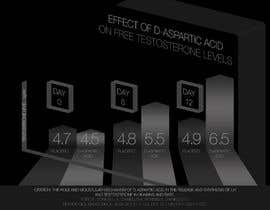 #4 for Graph / Infographic design af Katace