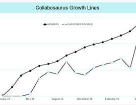 Nro 4 kilpailuun Turn a line graph into a branded design käyttäjältä katilinas