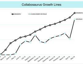 Nro 7 kilpailuun Turn a line graph into a branded design käyttäjältä katilinas