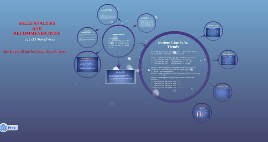 prezi analysis Prezi is considered by web2access to be an 'inaccessible service'educators have been advised that prezi is not ada/508 compliant and that an accessible powerpoint version of the presentation should be provided online for students where a prezi has been used.