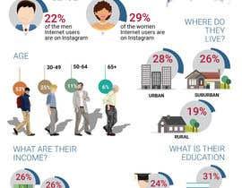 Nro 26 kilpailuun I need some Graphic Design Skills on some Infographics käyttäjältä Badraddauza