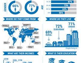 Nro 6 kilpailuun I need some Graphic Design Skills on some Infographics käyttäjältä Hexedesign