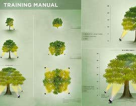 #47 for Landscape Illustrations For Training Manual by AmitsinghRawat