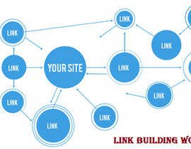 #8 for Build Links to my Website by manishgrwl