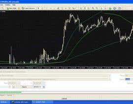 #11 para Bollinger Band and Parabolic SAR automated robot to trade live on the M5 por luxeave