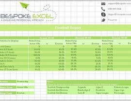 nº 18 pour Create a Better Looking Excel Report par saliyachaminda