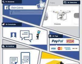 Nro 15 kilpailuun Diseñar un banner sobre información de Compra käyttäjältä crasktellanos