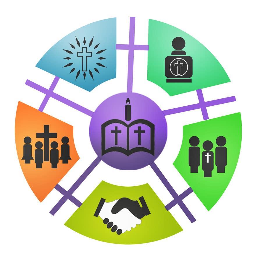 Inscrição nº                                         23                                      do Concurso para                                         Eye-catching graphic logo + 5 clear icons for our church group