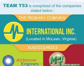 #24 para Design some Business Cards for M International's Team T53 por designblast001