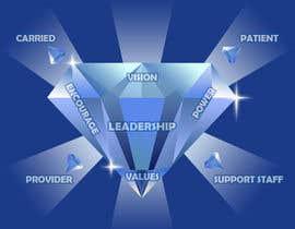 Nro 13 kilpailuun Create diamond graphic. käyttäjältä nikolapejakovic