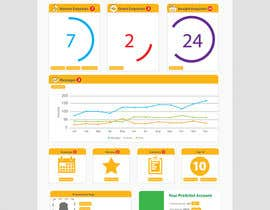 #7 cho Design a Website Mockup for a dashboard bởi Syahriza