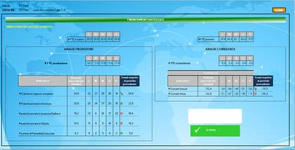 #10 for Excel graphical artist needed to beautify some Excel sheets :) by idans