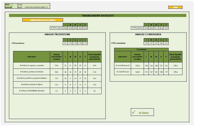 #30 for Excel graphical artist needed to beautify some Excel sheets :) by kamisjava