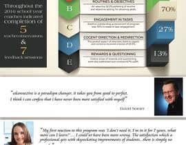 Nro 70 kilpailuun Design a Flyer käyttäjältä adroitdevisor