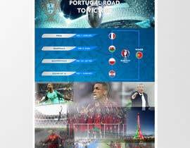 Nro 14 kilpailuun Design a Flyer käyttäjältä JosipBosnjak