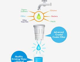 nº 10 pour Water filtration diagram par logowizards