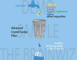 nº 4 pour Water filtration diagram par TheBrainwiz