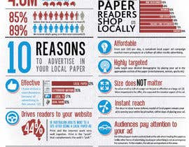 #5 for Infographic style Media Kit for local newspaper af Decorsmith