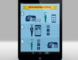 #6 for Real Estate Infograph af worker218