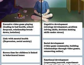#11 for Make an illustration/photo that visualizes benefits and concerns of playing video games by wulanike