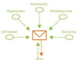 nº 1 pour Email Campaign par evancho