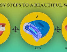 KamranmAhmed tarafından Simple Teeth Whitening Strips Diagram (pictures provided for guide) için no 2