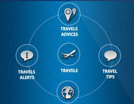 #17 para Design main and detail pages for travel security app on Blackberry por MagicalDesigner