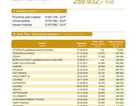 ahmadzaimhamzah tarafından Redesign a Credit report form için no 2